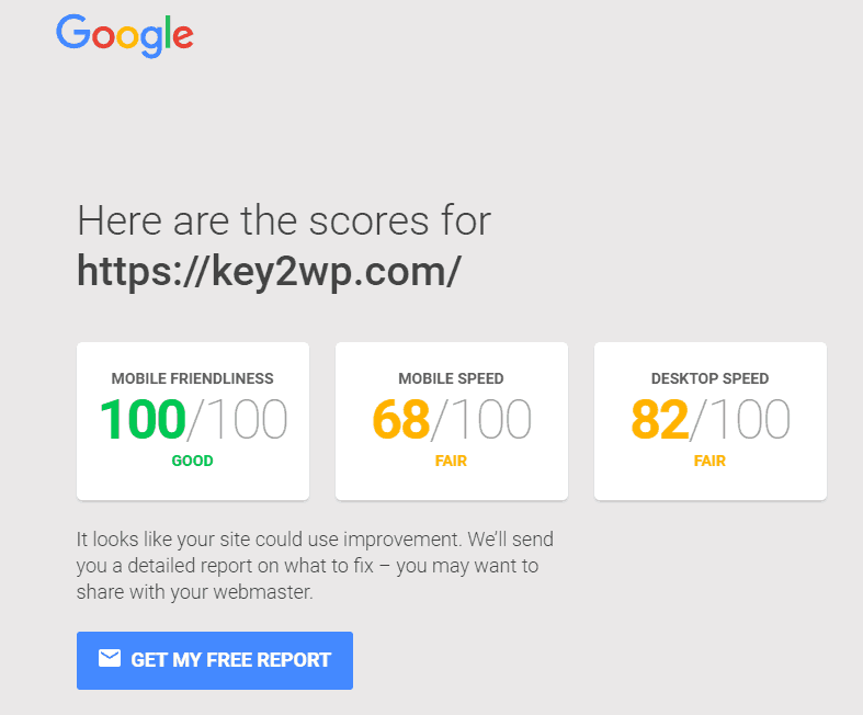 My Google Pagespeed test result after using Cloudflare